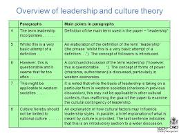 "analysing essay structure ""the cultural anchoring of leadership  overview of leadership and culture theory paragraphsmain points in paragraphs 4the term leadership incorporates"