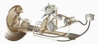 Картинки по запросу ремонт рулевого управления картинки
