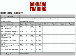 Arnold Exercise Chart The Most Brutal 30 Minute Arm Specific Density Workout You