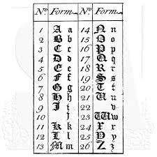 Tim Holtz Wood Mounted Stamp Script Chart P5 2896