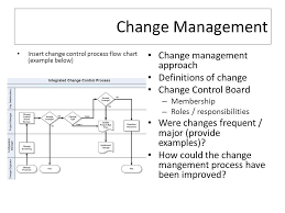 Project Change Control Process Flow Chart Escalation Process Flow Chart Customer Service Security