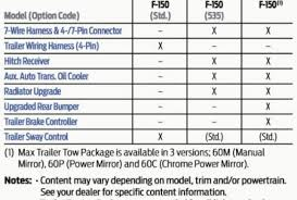 2018 F 150 Towing Chart Facebook Lay Chart Gallery Part 197