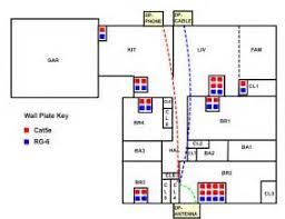 cat wiring diagram wall plate images rj wall jack wiring ethernet wall plate rj45 wiring diagram ethernet