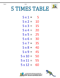 Number Chart 1 5 Times Table Chart 1 6 Tables