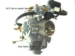 cn carburetor diagram cn image wiring diagram 2006 linhai gmi 407 carb issues scooter doc forum on cn250 carburetor diagram