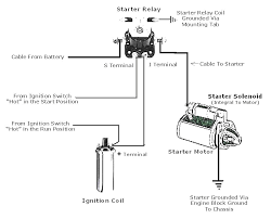 starter relay wiring diagram 1965 dodge d200 wiring library 3 pole solenoid wiring diagrams enthusiast wiring diagrams u2022 4 pole solenoid wiring diagram 3