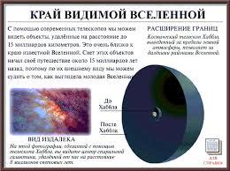 Реферат Вселенная которую я выбираю Модель Вселенной Лео Шарка  А ведь астрономы сделавшие вывод о расширении Вселенной находились примерно в тех же условиях что и наблюдатель внутри пузыря
