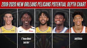 New Orleans Pelicans Depth Chart