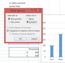 Excel Add Line Chart To Bar Chart Confluence Mobile Dimagi Confluence
