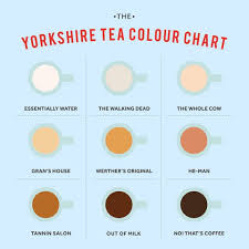 Yorkshire Tea Colour Chart In 2019 Yorkshire Tea Brewing