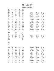 Hiragana Chart Textfugu 2 Order From Top To Bottom Right
