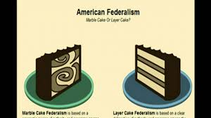 federalists vs anti federalists clip art clipartfest r4 5 marble cake federalism