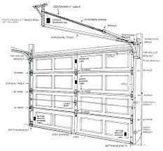 clopay garage door replacement parts garage door replacement panels for panel parts new at classic clopay garage door replacement