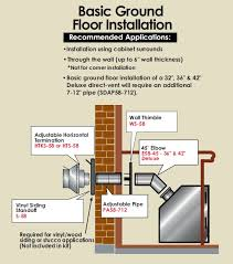 minimalist direct vent gas fireplace installation requirements basement in