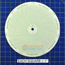 Foxboro 899413 Circular Charts