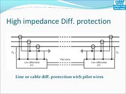 ct design aspects nageswar 6 diff protection pilot wires 8
