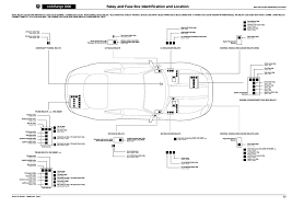 relay and fuse box identification and location jaguar xk8 user relay and fuse box identification and location jaguar xk8 user manual page 24 129