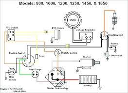 cub cadet wiring diagram model 800 wiring diagrams value cub cadet 1250 wiring diagram wiring diagram datasource cub cadet 800 wiring diagram wiring diagram technic