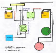 wiring diagram for campervan wiring image wiring relay on wiring diagram for campervan