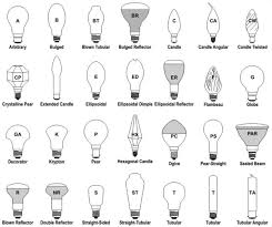 Light Bulb Shape And Size Chart Light Bulb Sizes And Shapes Screw And Plug Bases Dconnect