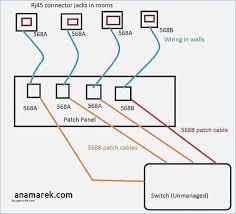 ideal rj45 wiring diagram on wiring diagram ideal rj45 wiring diagram data wiring diagram cat5e wiring diagram cat5 wiring diagram ideal wiring diagram