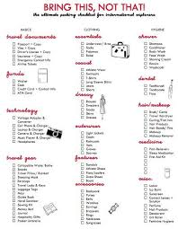 This Is Quite Helpful Travel Checklist Vacation