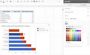 Google Docs Venn Diagram How To Make A Venn Diagram In Google Docs Magdalene