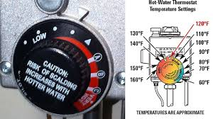 Hot Water Heater Setting Best Hot Water Heater Temperature Setting For Your Tank