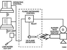 honeywell 7800 burner control wiring diagram honeywell aquastat honeywell burner control tech support at Honeywell 7800 Wiring Diagram