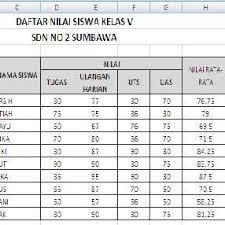 3.3 analisa data ukuran seperti telah dijelaskan di sub bab 3.2.3, salah cara mendeteksi data pengukuran yang baik adalah jika mempunyai standard. Pdf Belajar Microsoft Excell