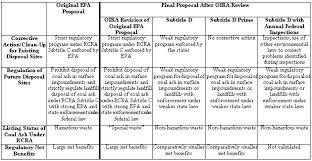 Progressive Legislation Chart Answers Progressive Era Reforms Chart Related Keywords Suggestions
