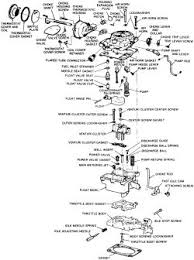 willys jeep wiring diagram willys image wiring diagram willys jeepster wiring diagram willys wiring diagrams car on willys jeep wiring diagram