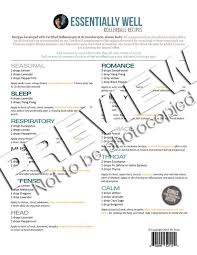 Essentially Well Eo Recipes Reflexology Foot Chart For