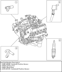 wiring diagram for 2005 chrysler sebring wiring discover your spark plugs location diagram