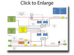 basic 12 volt boat wiring diagram basic image sailboat 12 volt wiring diagram wiring diagram schematics on basic 12 volt boat wiring diagram