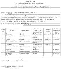 Отчет по практике в администрации сельского поселения Обмен файлами Деятельность администрации сельского поселения отчет по