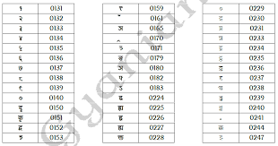 Hindi Keyboard Chart Pdf Kruti Dev 011 Hindi Typing Keyboard Chart Pdf Www