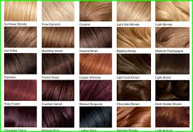 Shades Of Blue Hair Dye Chart 42942 Different Shades Of Blue