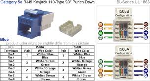 leviton cat5e jack wiring diagram images ether crossover cable cat 5 keystone jack wiring diagram on 5e