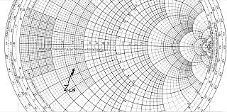 The Smith Chart Pdf Solved This Is Using The Black Magic Design Smith Chart