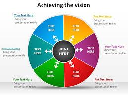 Slide Circle Achieving The Vision Circle Split Into 6 Quadrants Slides Diagrams