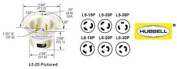 hubbell plug wiring diagram hubbell image wiring hubbell twist lock flanged inlet 15a 20a 30a male inlet plugs on hubbell plug wiring diagram
