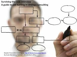 interview case surviving the strategy consulting case interview