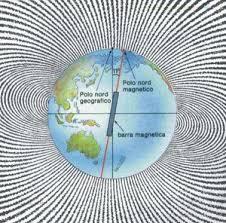 Resultado de imagen de En 2018, el Polo cruzó hacia el hemisferio oriental del planeta