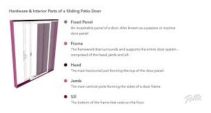 hardware and interior parts of a sliding patio door fixed panel