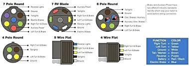 hopkins trailer wiring harness wiring diagram pro hopkins trailer wiring harness from a 4 flat to a 6 round curt makes such a