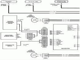 radio wiring diagram 1998 chevy s10 best secret wiring diagram • 1998 chevy s10 radio wiring diagram wiring forums stereo speaker wiring diagram 1998 chevy s10 stereo speaker wiring diagram 1998 chevy s10