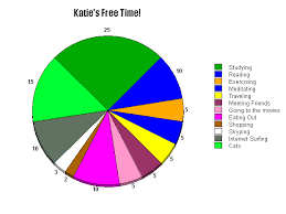 Free Time Creating A Pie Chart In English English With Katie