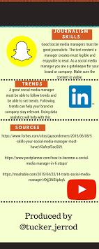 Must Have Tools For Social Media Managers – Jerrod Tucker – Medium