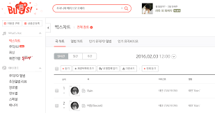 Update Rain Achieves All Kill On Korean Music Charts